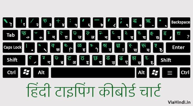 Kruti Dev Hindi Typing Keyboard Chart Download