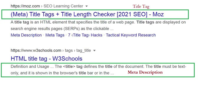 Title Tags in hindi Title Tags and Meta Descriptions